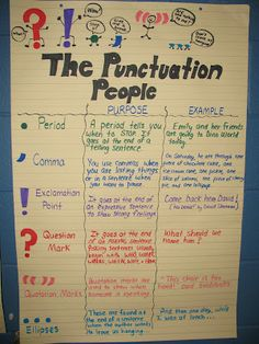 Punctuation anchor chart...put kids in groups & have them make their own charts or give each group a punctuation mark to create a poster for it.