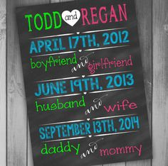 Pregnancy Announcement Were Expecting Announcement Chalkboard Pregnancy Reveal Printable Pregnancy Annoucement