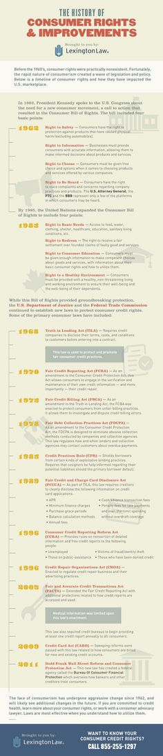 Infographic Timeline on Consumer Rights & Improvements