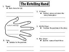 Reading Retelling Hand Graphic Organizer