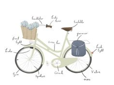 parts of a bike. My dream in a couple years. Less driving, more riding.