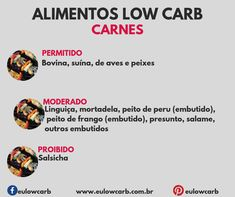 LOW CARB: ALIMENTOS PERMITIDOS, MODERADOS E PROIBIDOS Low Carb Diet Menu, Keto Diet Plan, Low Carb Keto, Ketogenic Diet, Diet Diary, Dieta Low, Light Diet, Low Carbon, Food And Drink