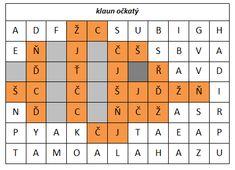 Měkké a tvrdé souhlásky (vybarvování, doplňovačky, práce s textem) - Moje čeština - Čeština na internetu zdarma Periodic Table, Diagram, Periodic Table Chart, Periotic Table