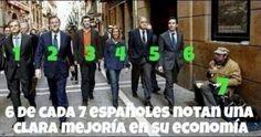 6 de cada 7 españoles ya notan cierta mejoría económica