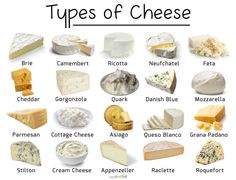 Ahhhh... fromage... so much love for cheeses, I can't take it! 😍😍   Which is your favorite? Go! 👈   ~ Rachelle www.bearnakedfood.com/ Roquefort Cheese, Asiago Cheese, Gourmet Food Gifts, Gourmet Recipes, Gourmet Foods, Danish Blue Cheese, Cheese Names, Lemon Juice Uses, Types Of Cheese