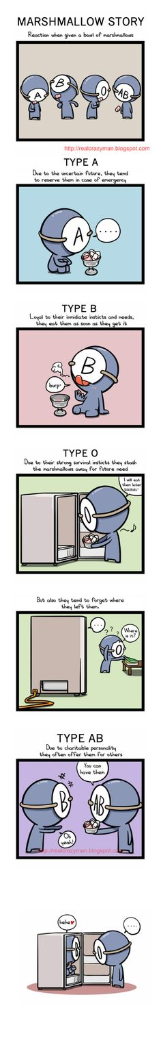 Blood Types Comic