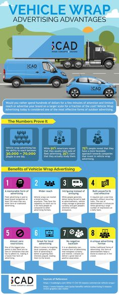 Vehicle Wrap Advertising Advantages