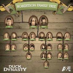 Roberson family tree.