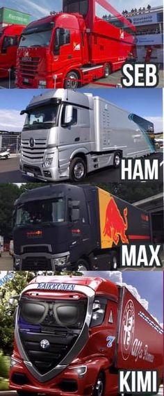 Nfl Jokes, Marvel Jokes, Sofa Fort, Chemistry Drawing, Formula 1 Car Racing, Ricciardo F1, Best Nba Players, Weird Cars, Spanish Memes