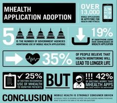 What do Patients want in Mobile Health Apps