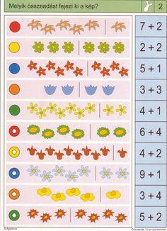 LOGICO Összeadás 10-es számkörben - Katus Csepeli - Picasa Webalbumok Montessori Activities, Daily Activities, Book Activities, Lessons For Kids, Math Lessons, Numicon, Sequencing Cards, File Folder Activities, Baby Games