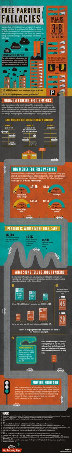 How We Think About Parking Spaces Is Ruining Our Cities Arch Building, Parking Signs, Parking Lot, Work Planner, Urban Analysis, Energy Conservation, Engineering Technology, Pedestrian Bridge, Free Park