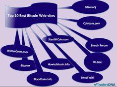 câștigurile pe Internet token de recenzii reale
