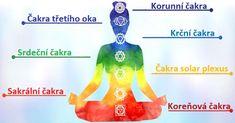 How To Awaken Your Seven Chakras Seven Chakras, 7 Chakras, Sacral Chakra, Throat Chakra, Chakra Healing, Crystal Healing, Chakra Meditation, Kundalini Yoga, Buddhist Meditation