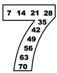 NUMBER - TABELLEN Math Test, 5th Grade Math, Teaching Manners, Teaching Math, Montessori Math, Math Addition, Math Lessons, Fun Math Games, Classroom