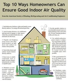 Top 10 Ways Homeowners Can Ensure Good Indoor Air Quality (infographic) Air Conditioning Engineer, Heating And Air Conditioning, Do It Yourself Home, Improve Yourself, Air Pollution, Asthma, Indoor Air Quality, The Help, Tips