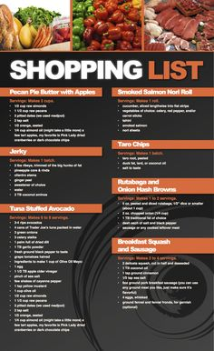 Paleo Diet Shopping List | Ultimate Paleo Guide