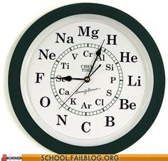 Clock w/ Chemical Atomic Numbers