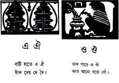 Bengali sahaj path rabindranath tagore