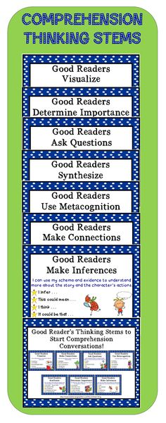 "This product contains 7 posters that display reading strategies that good readers use to comprehend text.  Each poster has the strategy listed and an ""I can"" statement that conveys what good readers do to make meaning with a text. There are also 5 thinking stems to help facilitate discussions."