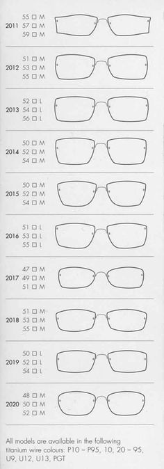 Lindberg Spirit - shapes/sizes 2011-2020