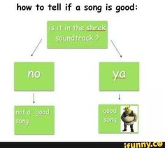 shrek, songs, are, thebest Shrek Memes, Dankest Memes, All The Things Meme, Things To Come, List Of Memes, Dead Memes, Out Of Touch, Kinds Of Music, I Laughed