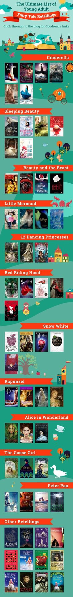 The Ultimate Book List of Young Adult Fairy Tale Retellings. Books include Cinderella, Sleeping Beauty, Beauty and the Beast, The Little Mermaid, The 12 Dancing Princesses, Little Red Riding Hood, Snow White, Rapunzel, Alice in Wonderland, The Goose Girl, and Peter Pan. #Snow