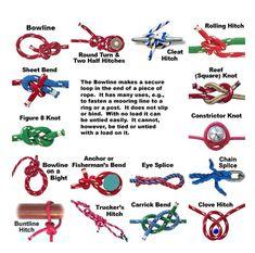 How to Tie 16 Important Knots Hands On Activities, Fun Activities, Activity Ideas, Scout Knots, Small Mats, Nautical Knots, Seaside Decor, Hemp Jewelry, Treasure Island