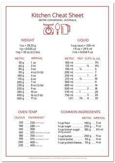 Kitchen Conversion Chart Kitchen Cheat Sheet - to help you convert Aussie recipes into other measure Baking Conversion Chart, Measurement Conversion Chart, Metric Conversion, Temperature Conversion Chart, Kitchen Cheat Sheets, Kitchen Measurements, Aussie Food, Cut Recipe, Kitchen Helper