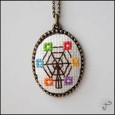 riesenrad kanaviçe kolye Tiny Cross Stitch, Cross Stitch Designs, Cross Stitch Patterns, Minis, Textile Jewelry, Stitch 2, Cross Stitching, Needlework, Diy And Crafts
