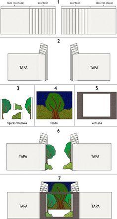 Engenharia de papel - Paper Engineering - Ingeniería de papel: Como fazer um livro tipo túnel