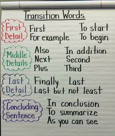 Transition words for an informative paragraph anchor chart Expository Writing, Paragraph Writing, Informational Writing, Essay Writing, Opinion Writing, Informative Writing, Procedural Writing, Argumentative Essay, Writing Strategies