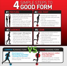 Better form = Greater Efficiency = Faster Times