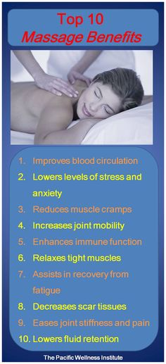 Whether its your illnesses, an old accident, daily stressors or physical weakness that's straining your body, massage therapy is always beneficial. Research has shown its effectiveness many times and also there had been lots of praise from happy massage therapy clients, so people are now very much convinced about its effectiveness. To so many people, massage therapy is more than a relaxing time. http://www.pacificwellness.ca/health-benefits-of-massage-therapy.html