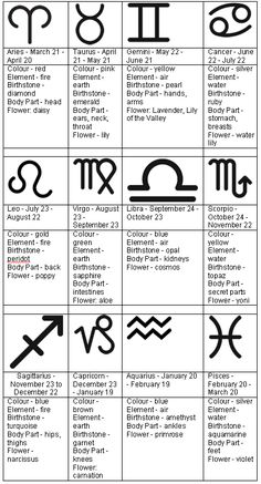 Zodiac Sign Tattoos | Tattoo Designs | Zodiac Tattoo Designs | Tattoo-Tatoo | Tattoo Designs