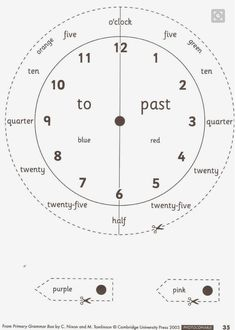 Here is a new collection of free and printable elapsed time worksheets for your students or children to learn time-telling. These worksheets consist of printable telling time and elapsed time worksheets with different exercises on each page. Clock Worksheets, 1st Grade Math Worksheets, Therapy Worksheets, Alphabet Worksheets, Teaching Time, Teaching Math, Learn To Tell Time, Homeschool Math, Homeschool Worksheets