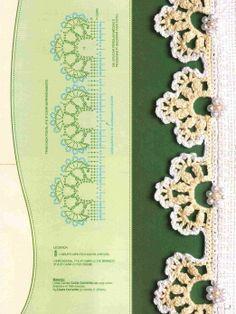 شغل ابره NEEDLE CRAFTS: كنار كروشيه رقيق - simple crochet edjing
