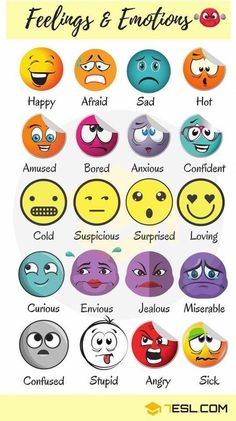 List of Useful Adjectives to Describe Feelings and Emotions - ESL Buzz # learn english vocabulary worksheets List of Useful Adjectives to Describe Feelings and Emotions - ESLBuzz Learning English Learning English For Kids, English Lessons For Kids, English Worksheets For Kids, Kids English, English Activities, English Language Learning, Teaching English, Literacy Activities, English Adjectives