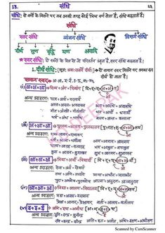 Teaching English Grammar, Grammar Lessons, Grammar Rules, Gernal Knowledge, General Knowledge Facts, Hindi Poems For Kids, World Geography Map, Best Time To Study, Photo To Video