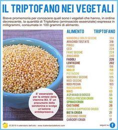 ✔ Gli 8 aminoacidi essenziali: il Triptofano nei vegetali