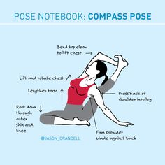 Open your inner legs, outer hips, and hamstrings for Compass Pose