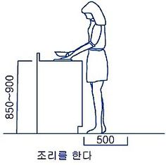 Daum 블로그 - 이미지 원본보기 Sink Design, Kitchen Design, Space Images, Abandoned Buildings, Building A House, Furniture Design, Woodworking, How To Plan, Interior Design
