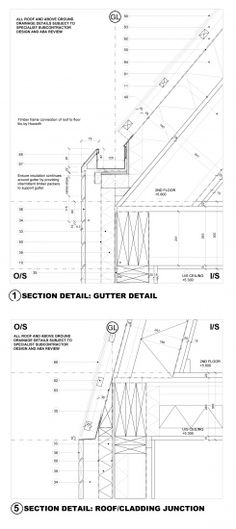 Alison Brooks Architects - Hidden Gutter Detail