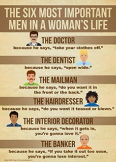 Six Most Important Men in a Woman's Life