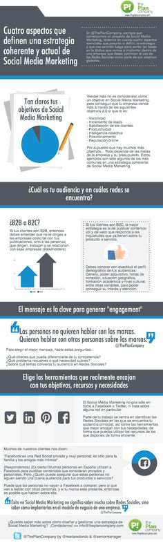 4 aspectos que definen una estrategia de Social Media Marketing #infografía