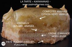 C'est ma fournée ! : La tarte KARANANAS