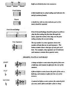 Measures and Key Signatures