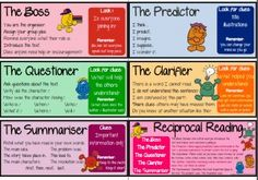 Reciprocal teaching freebie.