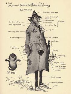 Les illustrateurs du XXe siècle. - Page 5