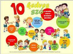 Teaching Displays, Kids Library, Nursery Paintings, Classroom Setting, Kids Behavior, School Psychology, Kindergarten Teachers, Teaching Tips, Classroom Organization